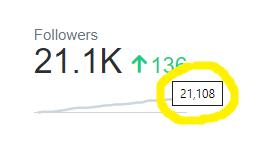 Twitter exact follower count